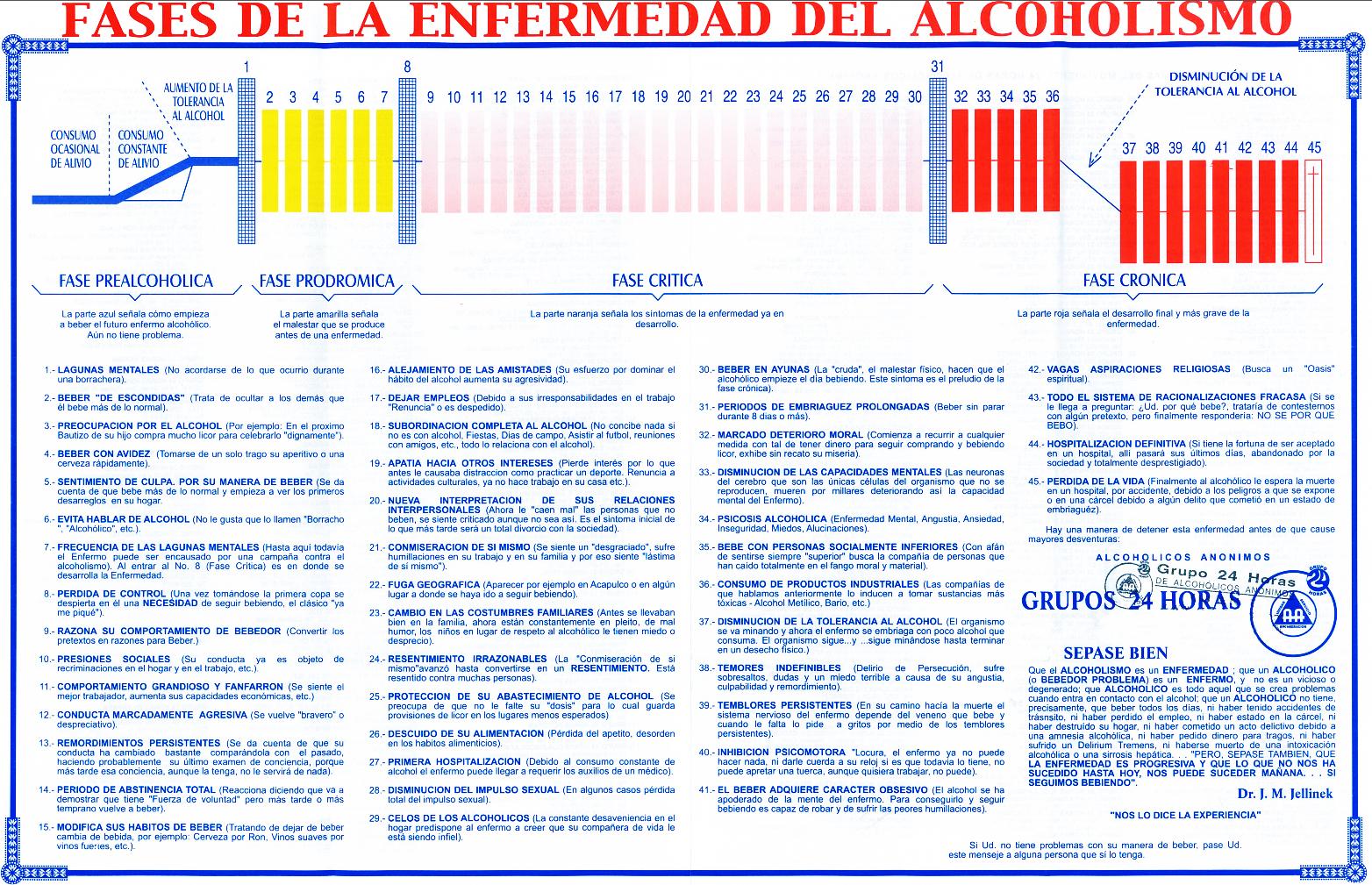 La codificación del alcoholismo del precio vinnitsa